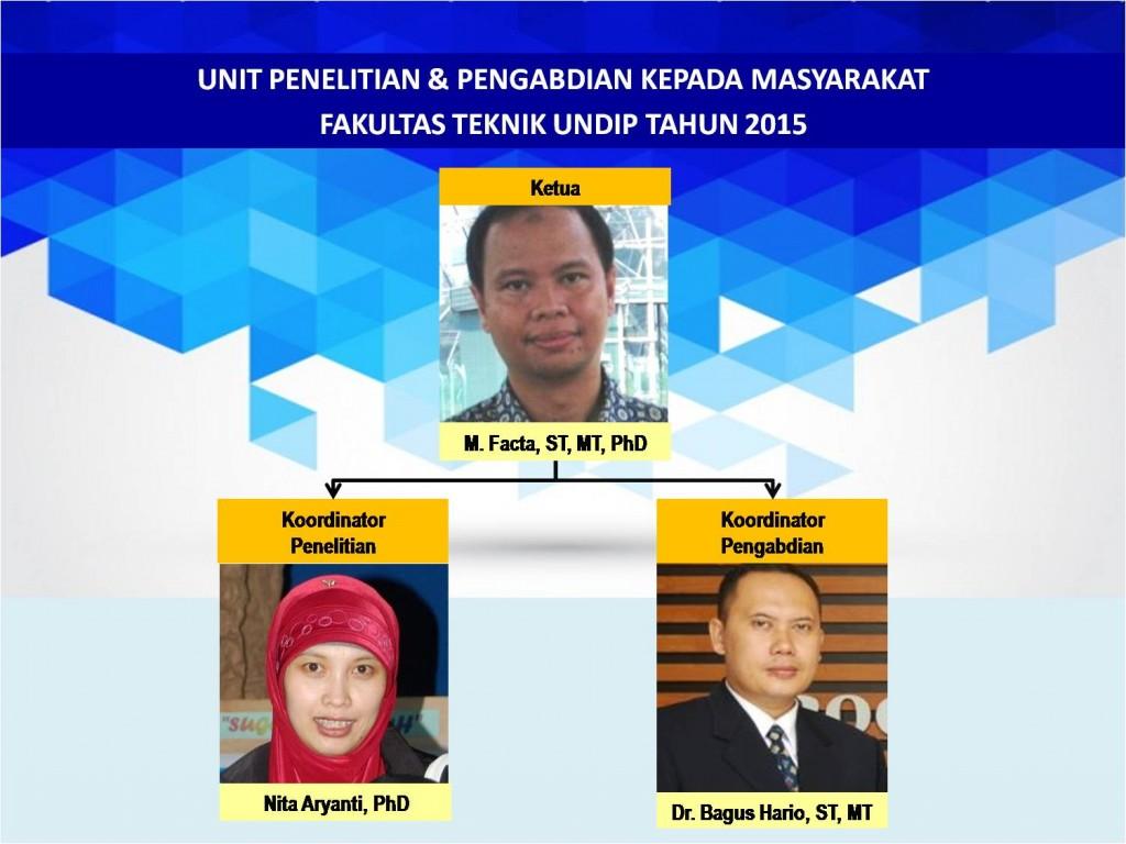 UPPM 2015